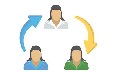 看護師離職率、平均勤続年数、有給休暇消化率等を確認