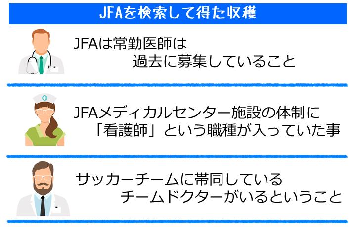 JFAを検索して得た収穫