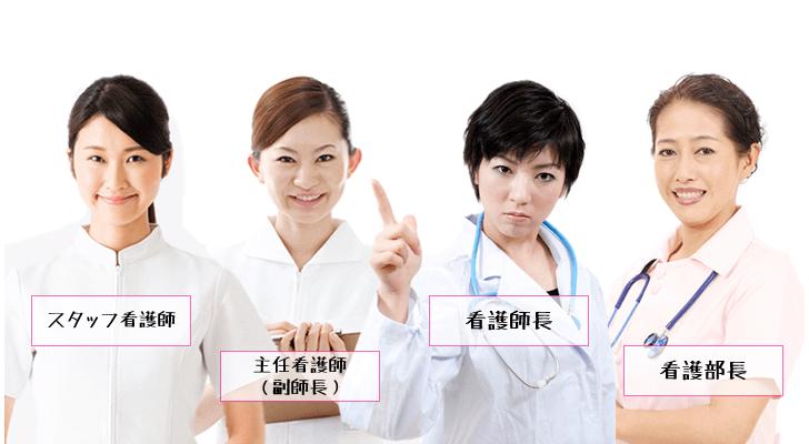 看護師の役職の種類について。私に向いているのはどれ?